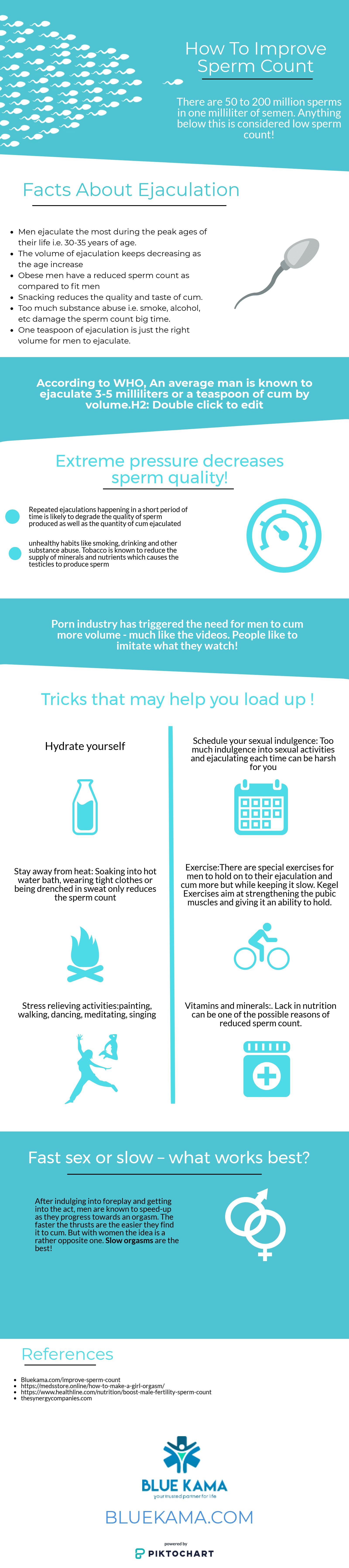 improve sperm count infographics